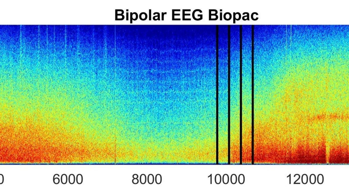 color density spectral array